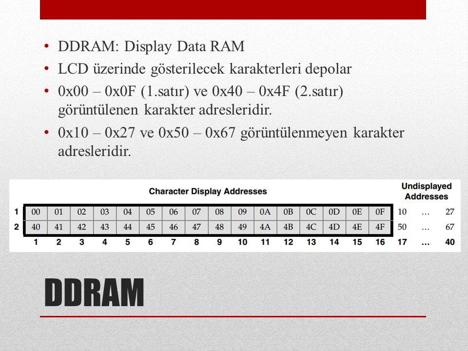 DDRAM DDRAM: Display Data RAM LCD üzerinde gösterilecek karakterleri depolar 0x00 – 0x0F (1.satır) ve 0x40 – 0x4F (2.satır) görüntülenen karakter adresleridir.