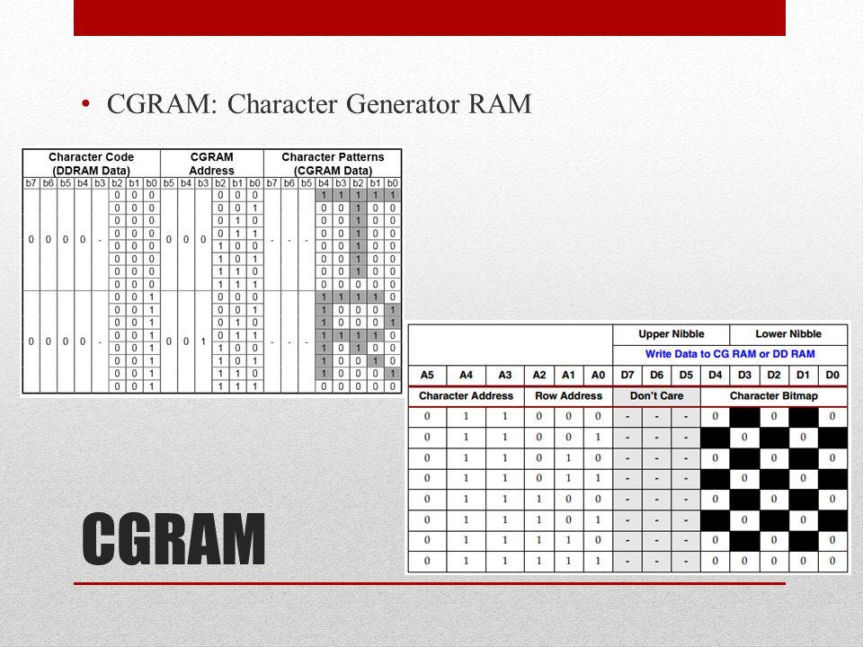 CGRAM CGRAM: Character Generator RAM