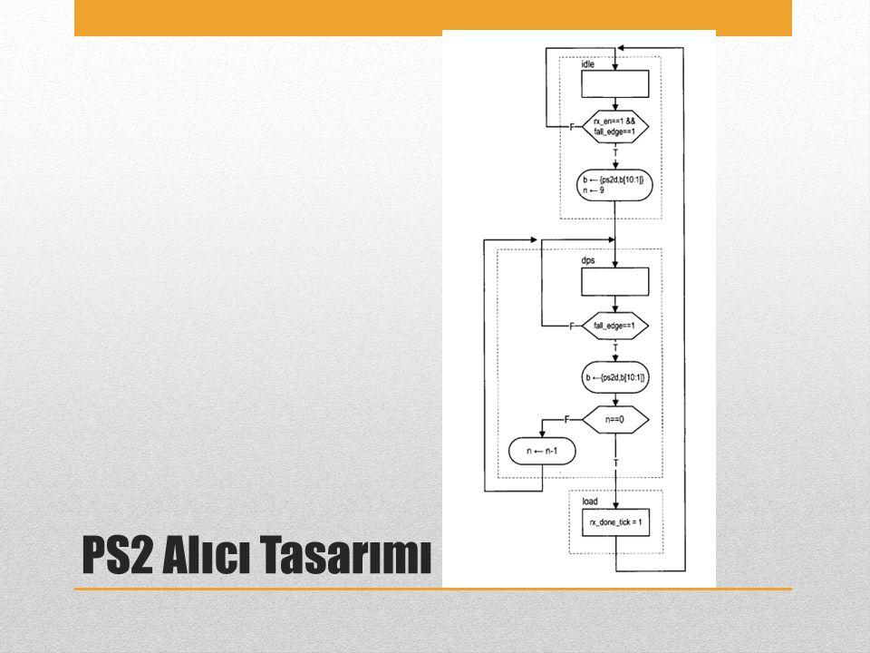 PS2 Alıcı Tasarımı