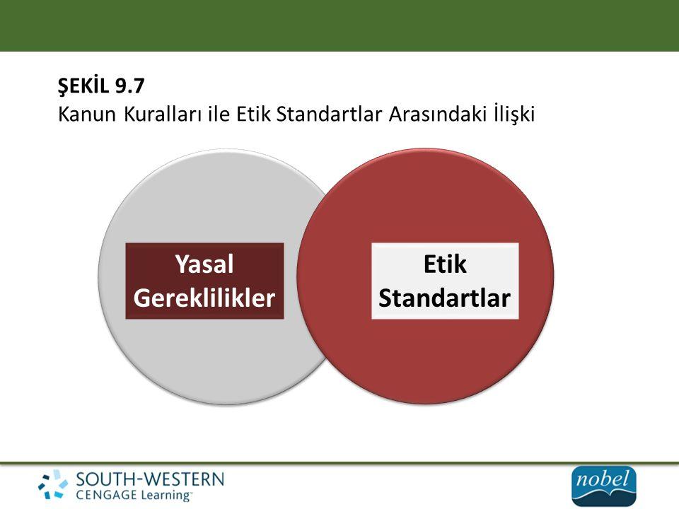Yasal Gereklilikler Etik Standartlar ŞEKİL 9.7 Kanun Kuralları ile Etik Standartlar Arasındaki İlişki