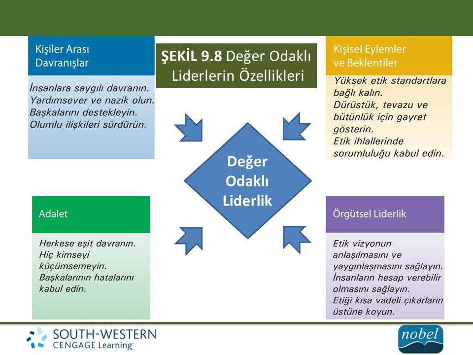 Değer Odaklı Liderlik ŞEKİL 9.8 Değer Odaklı Liderlerin Özellikleri