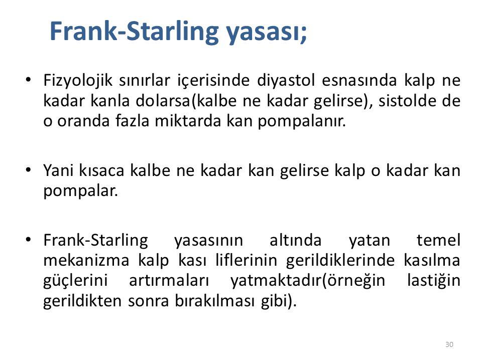 30 Frank-Starling yasası; Fizyolojik sınırlar içerisinde diyastol esnasında kalp ne kadar kanla dolarsa(kalbe ne kadar gelirse), sistolde de o oranda