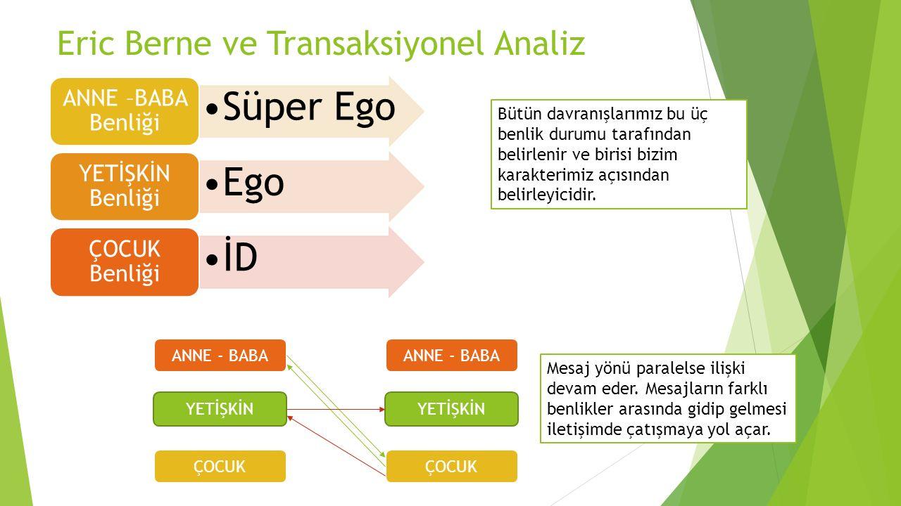 Eric Berne ve Transaksiyonel Analiz Süper Ego ANNE –BABA Benliği Ego YETİŞKİN Benliği İD ÇOCUK Benliği Bütün davranışlarımız bu üç benlik durumu tarafından belirlenir ve birisi bizim karakterimiz açısından belirleyicidir.