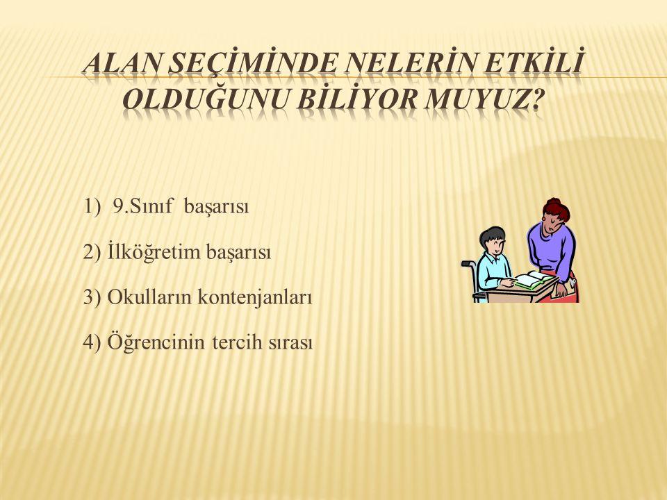 1) 9.Sınıf başarısı 2) İlköğretim başarısı 3) Okulların kontenjanları 4) Öğrencinin tercih sırası