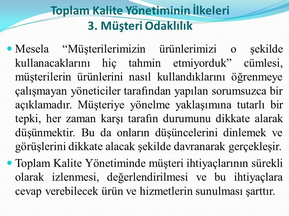 Toplam Kalite Yönetiminin İlkeleri 3.