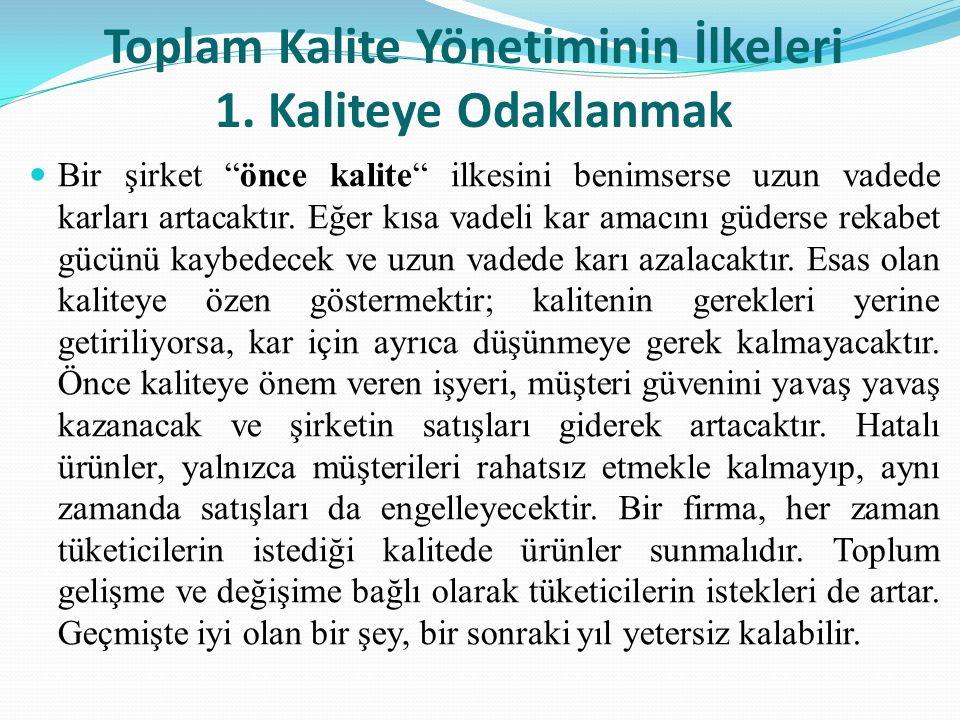 Toplam Kalite Yönetiminin İlkeleri 1.