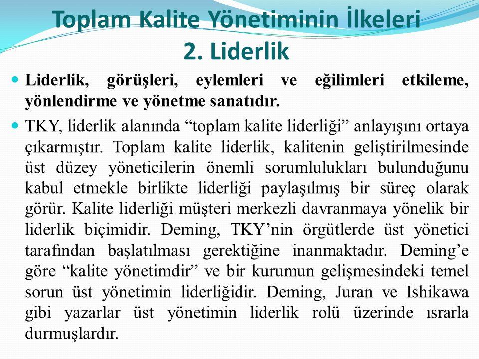 Toplam Kalite Yönetiminin İlkeleri 2.