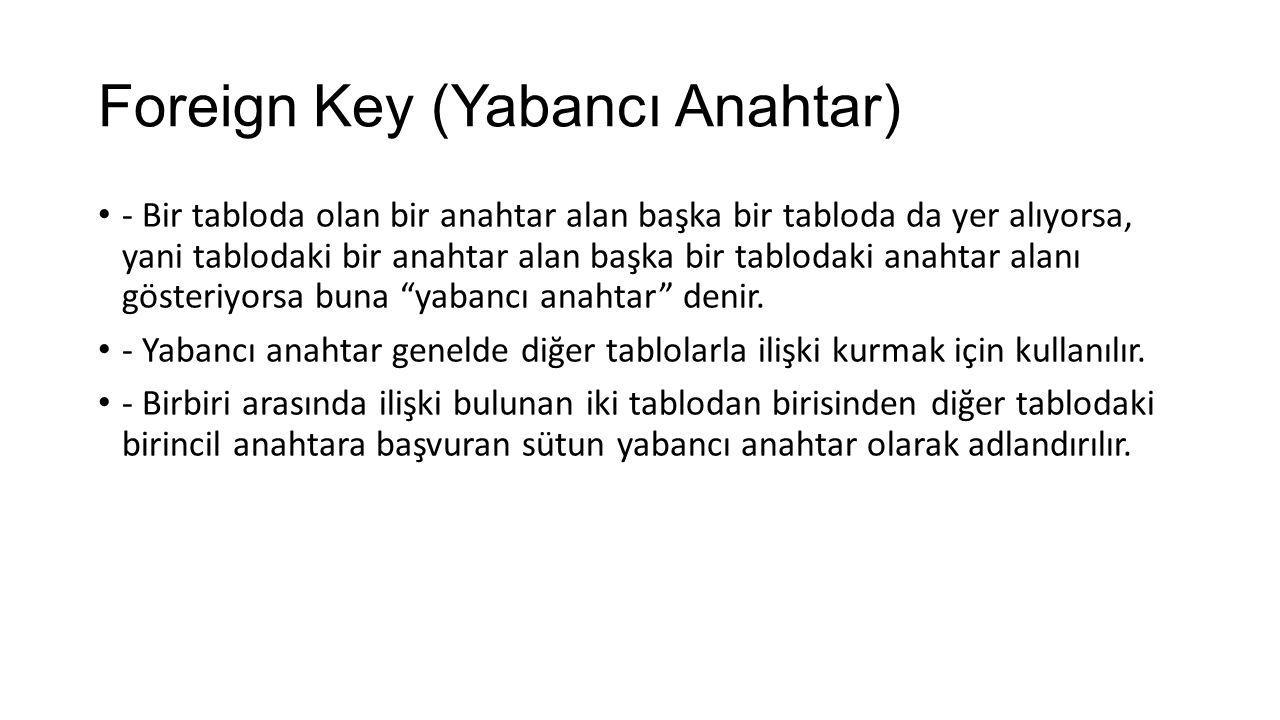 Foreign Key (Yabancı Anahtar) - Bir tabloda olan bir anahtar alan başka bir tabloda da yer alıyorsa, yani tablodaki bir anahtar alan başka bir tabloda