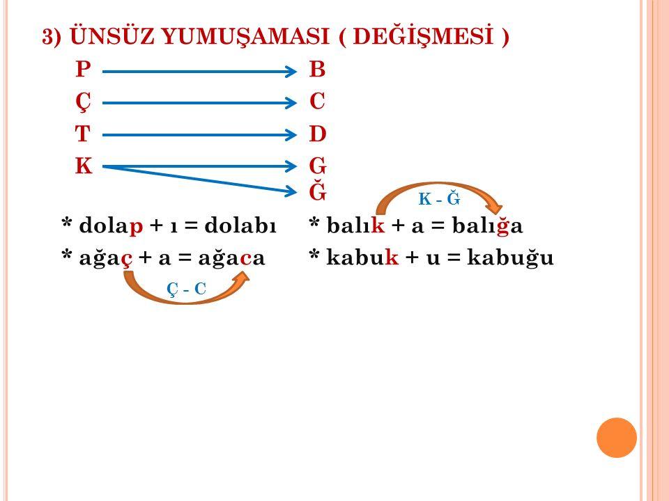 3) ÜNSÜZ YUMUŞAMASI ( DEĞİŞMESİ ) PBPB ÇCÇC TDTD KGĞKGĞ * dolap + ı = dolabı* balık + a = balığa * ağaç + a = ağaca* kabuk + u = kabuğu Ç - C K - Ğ