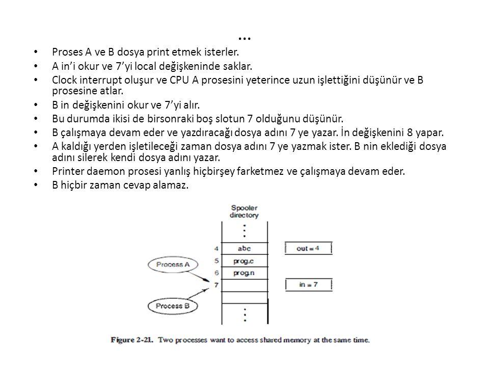 … Proses A ve B dosya print etmek isterler. A in'i okur ve 7'yi local değişkeninde saklar. Clock interrupt oluşur ve CPU A prosesini yeterince uzun iş