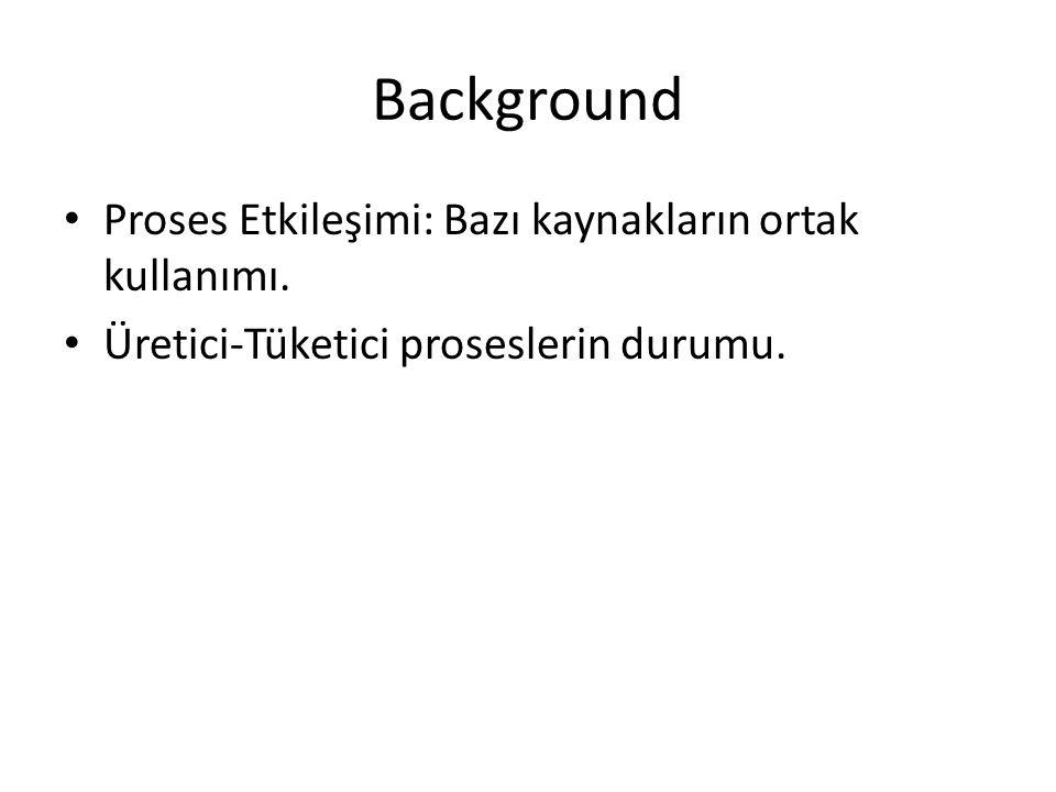 Background Proses Etkileşimi: Bazı kaynakların ortak kullanımı. Üretici-Tüketici proseslerin durumu.