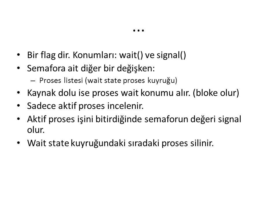 ... Bir flag dir. Konumları: wait() ve signal() Semafora ait diğer bir değişken: – Proses listesi (wait state proses kuyruğu) Kaynak dolu ise proses w