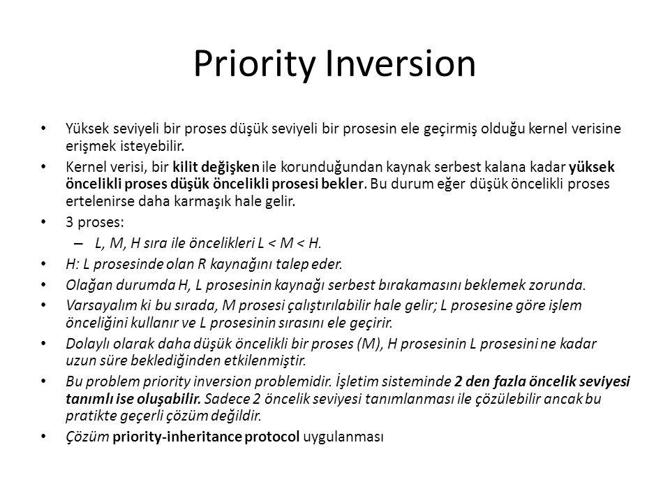 Priority Inversion Yüksek seviyeli bir proses düşük seviyeli bir prosesin ele geçirmiş olduğu kernel verisine erişmek isteyebilir. Kernel verisi, bir