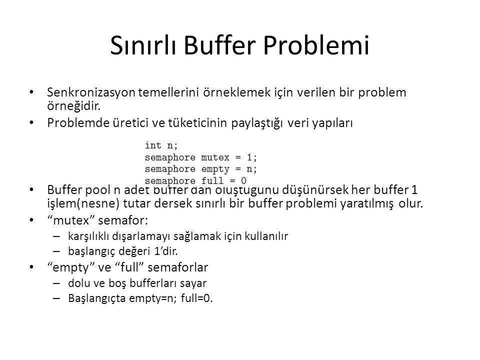 Sınırlı Buffer Problemi Senkronizasyon temellerini örneklemek için verilen bir problem örneğidir. Problemde üretici ve tüketicinin paylaştığı veri yap