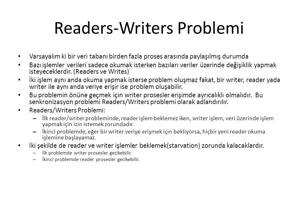 Readers-Writers Problemi Varsayalım ki bir veri tabanı birden fazla proses arasında paylaşılmış durumda Bazı işlemler verileri sadece okumak isterken
