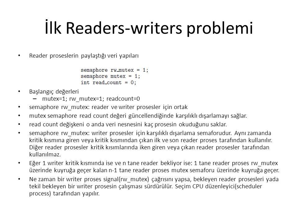 İlk Readers-writers problemi Reader proseslerin paylaştığı veri yapıları Başlangıç değerleri – mutex=1; rw_mutex=1; readcount=0 semaphore rw_mutex: re