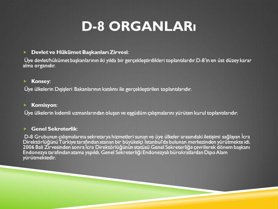 D-8 ORGANLARı  Devlet ve Hükümet Başkanları Zirvesi: Üye devlet/hükümet başkanlarının iki yılda bir gerçekleştirdikleri toplantılardır.