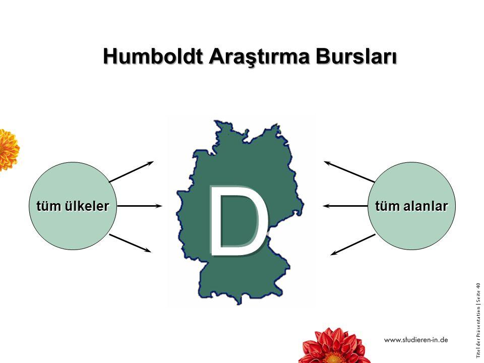 Titel der Präsentation   Seite 40 Humboldt Araştırma Bursları tüm ülkeler tüm alanlar