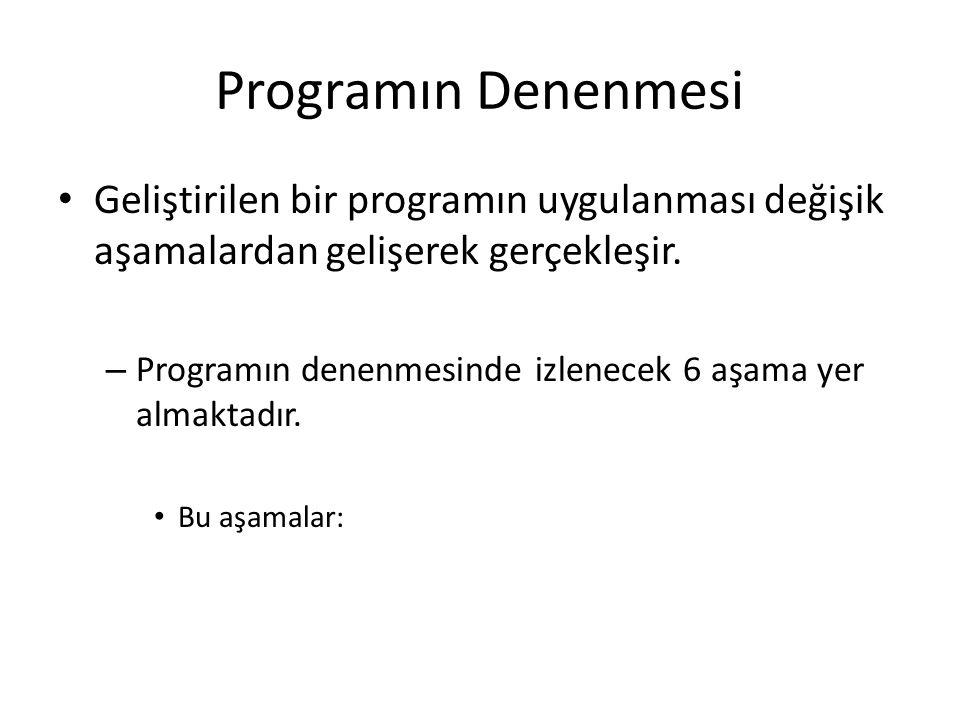 Programın Denenmesi Programın denenmesi için gerekli olan aşamalar: 1.