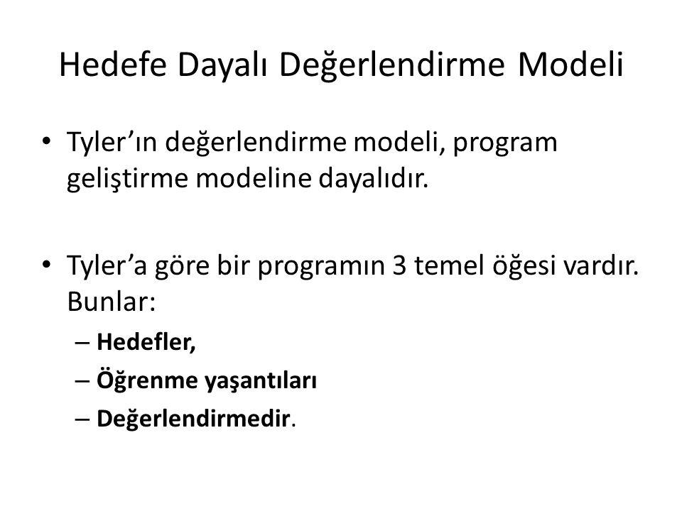 Hedefe Dayalı Değerlendirme Modeli Tyler'ın değerlendirme modeli, program geliştirme modeline dayalıdır. Tyler'a göre bir programın 3 temel öğesi vard
