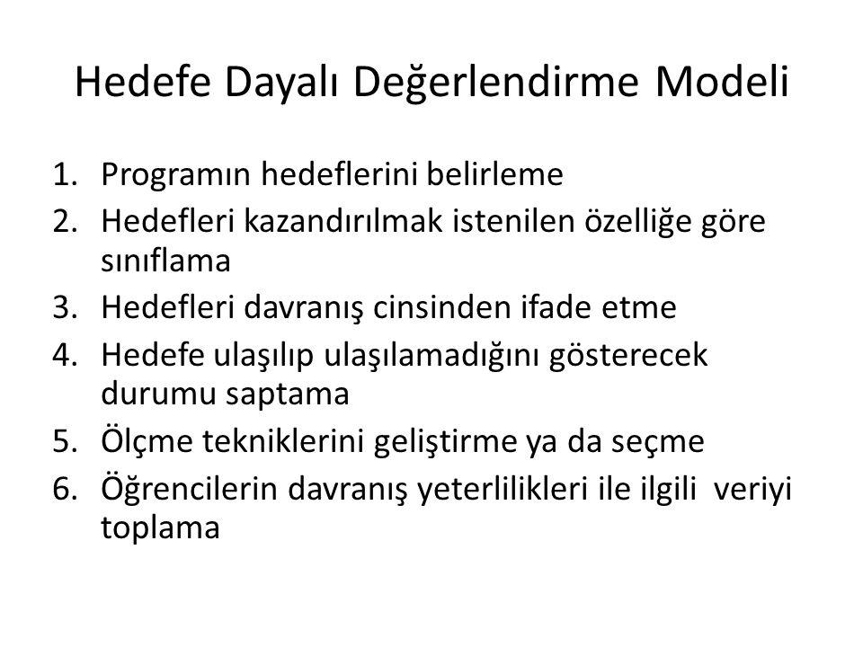 Hedefe Dayalı Değerlendirme Modeli 1.Programın hedeflerini belirleme 2.Hedefleri kazandırılmak istenilen özelliğe göre sınıflama 3.Hedefleri davranış