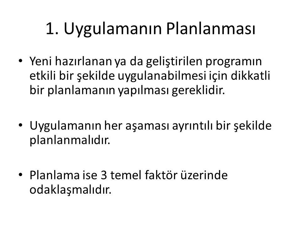 1.Uygulamanın Planlanması Planlama boyutu; – İnsan – Program – Kurum Boyutlarında olmalıdır.