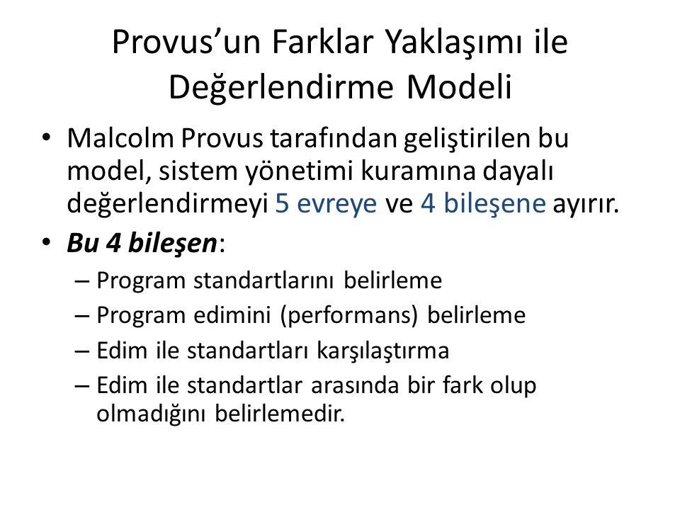 Provus'un Farklar Yaklaşımı ile Değerlendirme Modeli Malcolm Provus tarafından geliştirilen bu model, sistem yönetimi kuramına dayalı değerlendirmeyi
