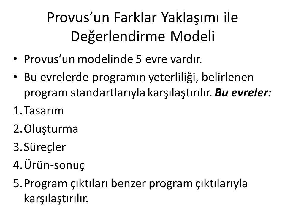Provus'un Farklar Yaklaşımı ile Değerlendirme Modeli Provus'un modelinde 5 evre vardır. Bu evrelerde programın yeterliliği, belirlenen program standar