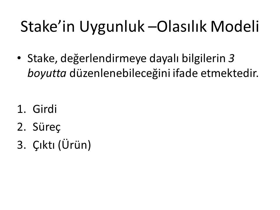 Stake'in Uygunluk –Olasılık Modeli Stake, değerlendirmeye dayalı bilgilerin 3 boyutta düzenlenebileceğini ifade etmektedir. 1.Girdi 2.Süreç 3.Çıktı (Ü