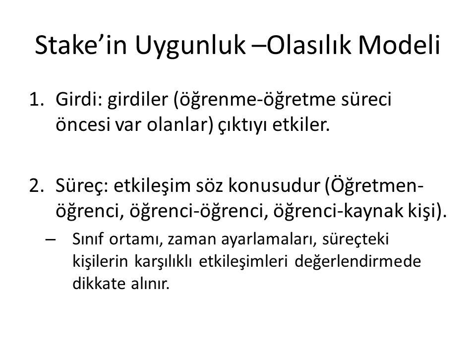 Stake'in Uygunluk –Olasılık Modeli 1.Girdi: girdiler (öğrenme-öğretme süreci öncesi var olanlar) çıktıyı etkiler. 2.Süreç: etkileşim söz konusudur (Öğ