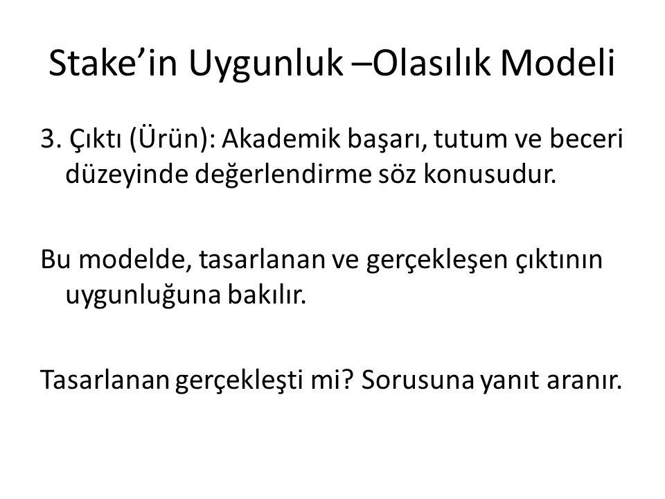 Stake'in Uygunluk –Olasılık Modeli 3. Çıktı (Ürün): Akademik başarı, tutum ve beceri düzeyinde değerlendirme söz konusudur. Bu modelde, tasarlanan ve