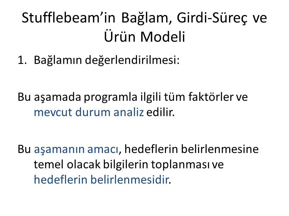 Stufflebeam'in Bağlam, Girdi-Süreç ve Ürün Modeli 1.Bağlamın değerlendirilmesi: Bu aşamada programla ilgili tüm faktörler ve mevcut durum analiz edili