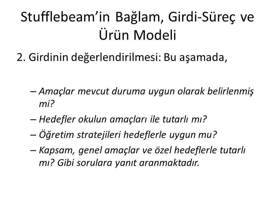 Stufflebeam'in Bağlam, Girdi-Süreç ve Ürün Modeli 2. Girdinin değerlendirilmesi: Bu aşamada, – Amaçlar mevcut duruma uygun olarak belirlenmiş mi? – He