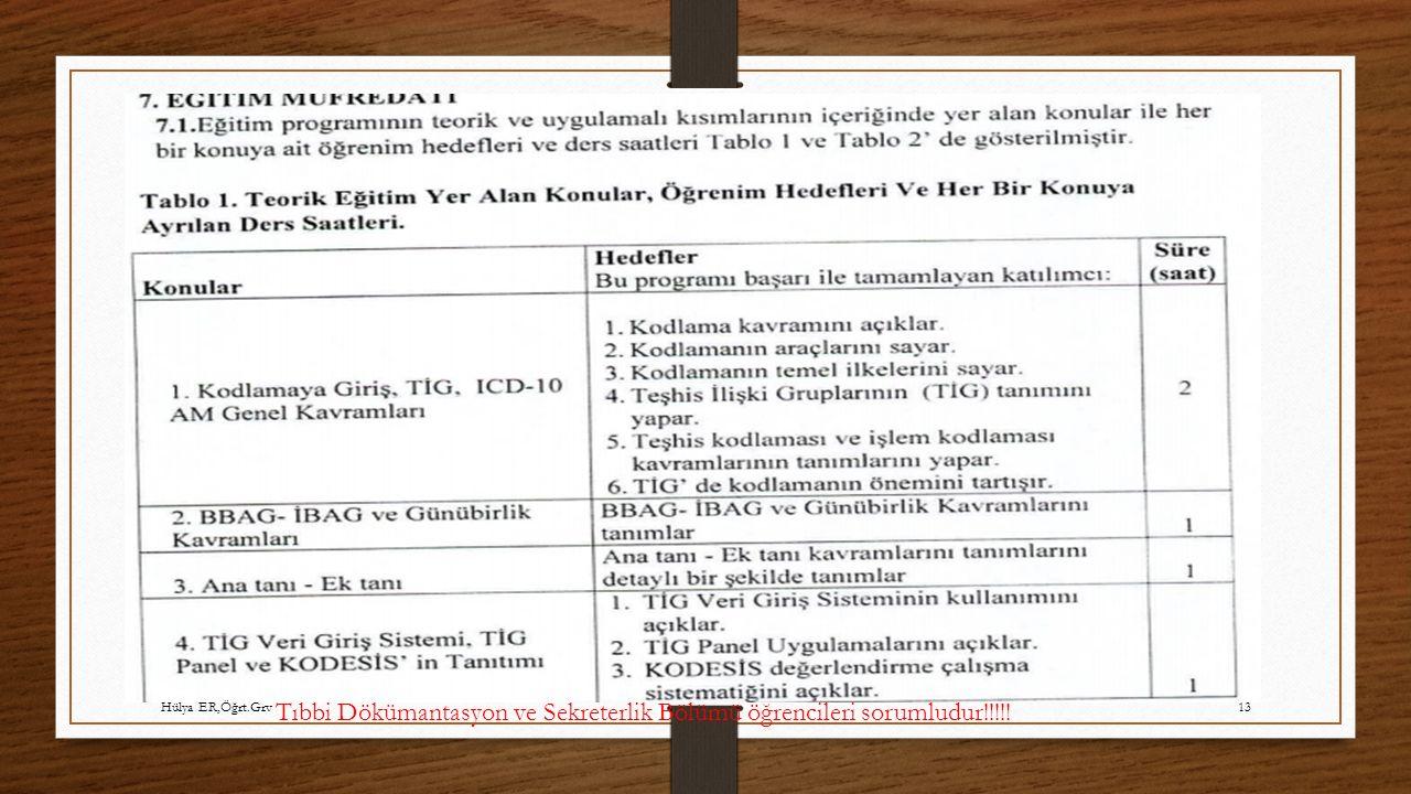 Hülya ER,Öğrt.Grv13 Tıbbi Dökümantasyon ve Sekreterlik Bölümü öğrencileri sorumludur!!!!!