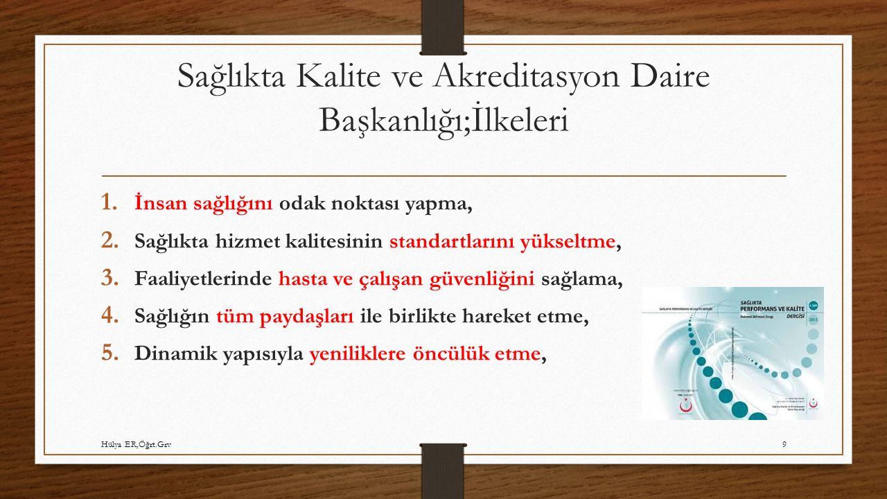 Sağlıkta Kalite ve Akreditasyon Daire Başkanlığı;İlkeleri 1.