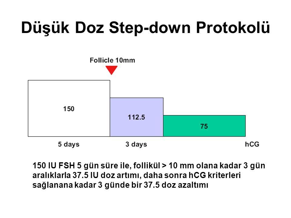 Düşük Doz Step-down Protokolü 150 IU FSH 5 gün süre ile, follikül > 10 mm olana kadar 3 gün aralıklarla 37.5 IU doz artımı, daha sonra hCG kriterleri sağlanana kadar 3 günde bir 37.5 doz azaltımı