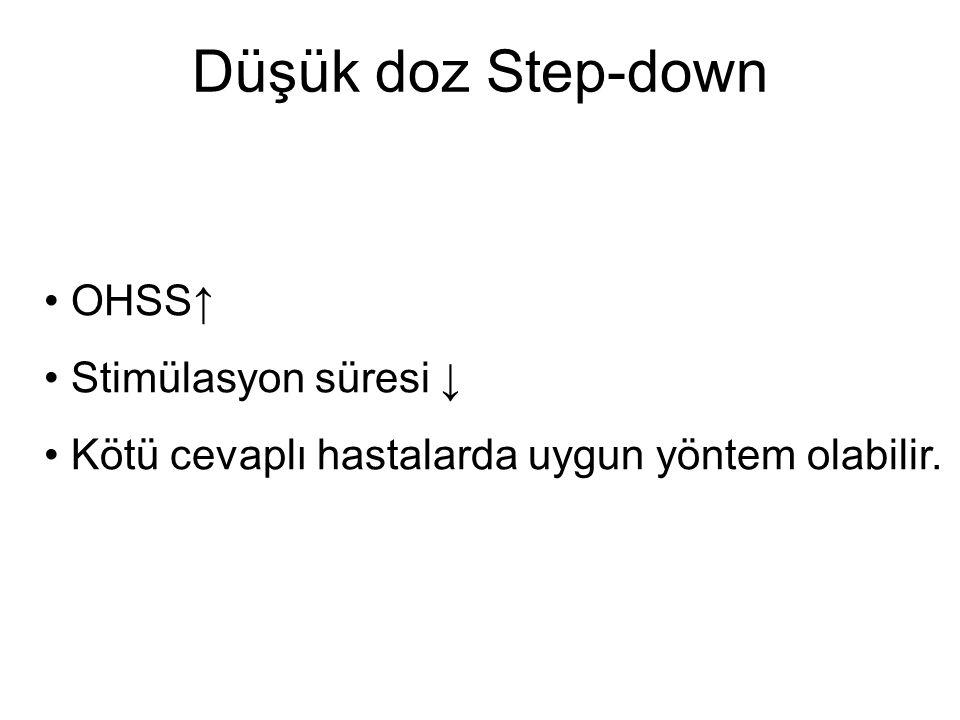 Düşük doz Step-down OHSS↑ Stimülasyon süresi ↓ Kötü cevaplı hastalarda uygun yöntem olabilir.