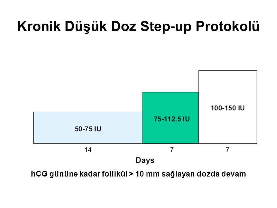 Kronik Düşük Doz Step-up Protokolü hCG gününe kadar follikül > 10 mm sağlayan dozda devam