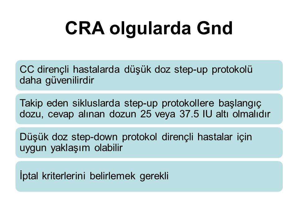 CRA olgularda Gnd CC dirençli hastalarda düşük doz step-up protokolü daha güvenilirdir Takip eden sikluslarda step-up protokollere başlangıç dozu, cevap alınan dozun 25 veya 37.5 IU altı olmalıdır Düşük doz step-down protokol dirençli hastalar için uygun yaklaşım olabilir İptal kriterlerini belirlemek gerekli