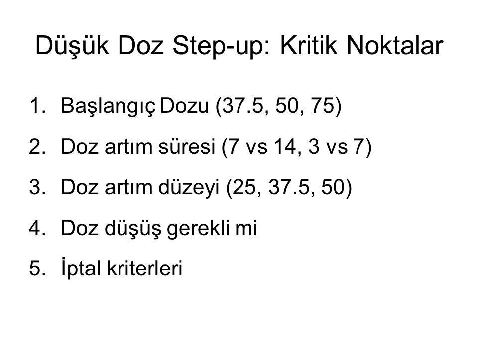 Düşük Doz Step-up: Kritik Noktalar 1.Başlangıç Dozu (37.5, 50, 75) 2.Doz artım süresi (7 vs 14, 3 vs 7) 3.Doz artım düzeyi (25, 37.5, 50) 4.Doz düşüş gerekli mi 5.İptal kriterleri
