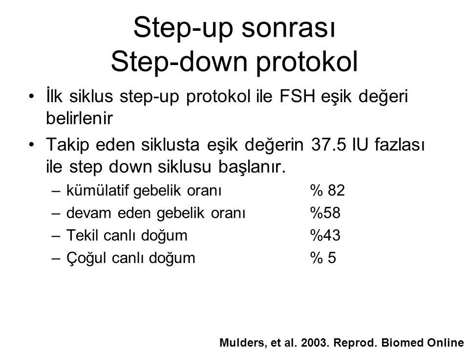 Step-up sonrası Step-down protokol İlk siklus step-up protokol ile FSH eşik değeri belirlenir Takip eden siklusta eşik değerin 37.5 IU fazlası ile step down siklusu başlanır.