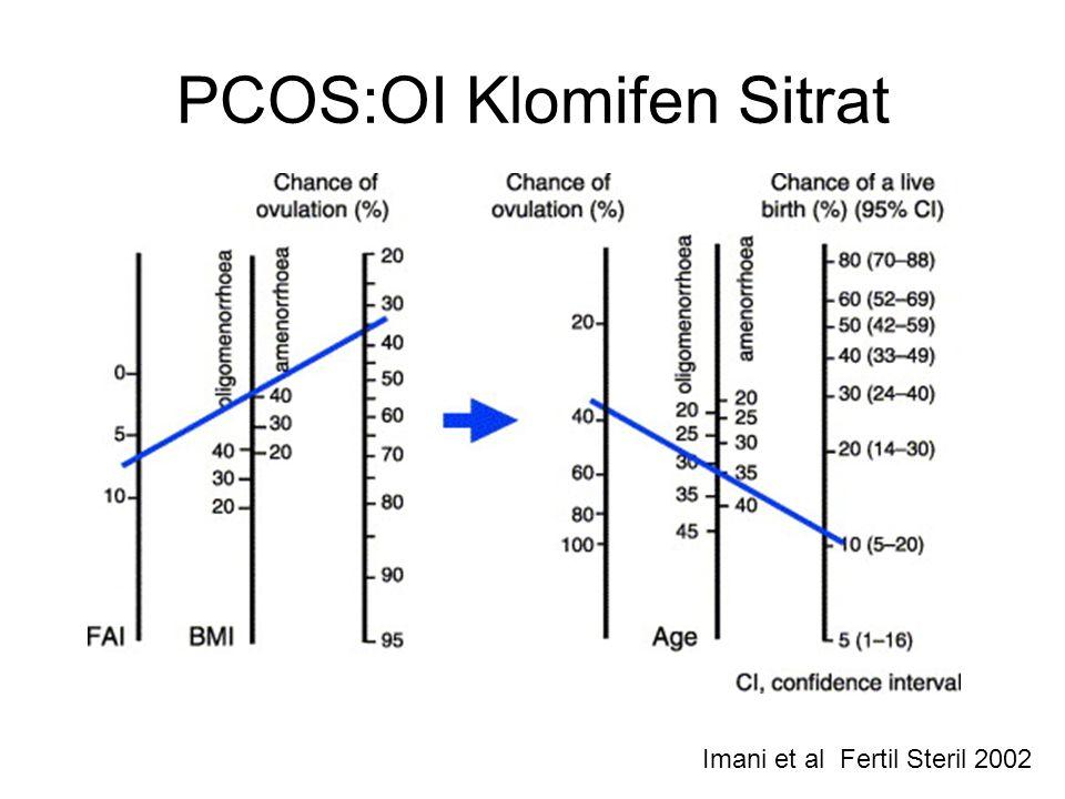 Imani et al Fertil Steril 2002