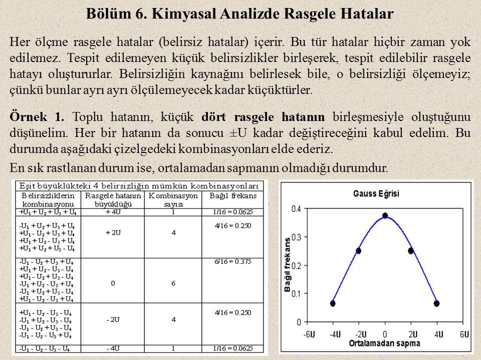 Bölüm 6.Kimyasal Analizde Rasgele Hatalar Her ölçme rasgele hatalar (belirsiz hatalar) içerir.