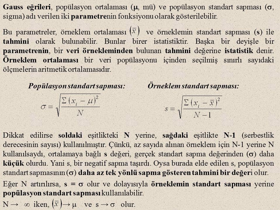 Gauss eğrileri, popülasyon ortalaması ( , mü) ve popülasyon standart sapması ( , sigma) adı verilen iki parametrenin fonksiyonu olarak gösterilebilir.