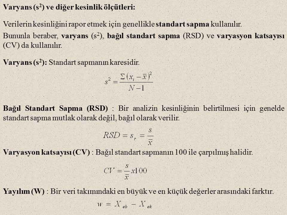 Varyans (s 2 ) ve diğer kesinlik ölçütleri: Verilerin kesinliğini rapor etmek için genellikle standart sapma kullanılır.