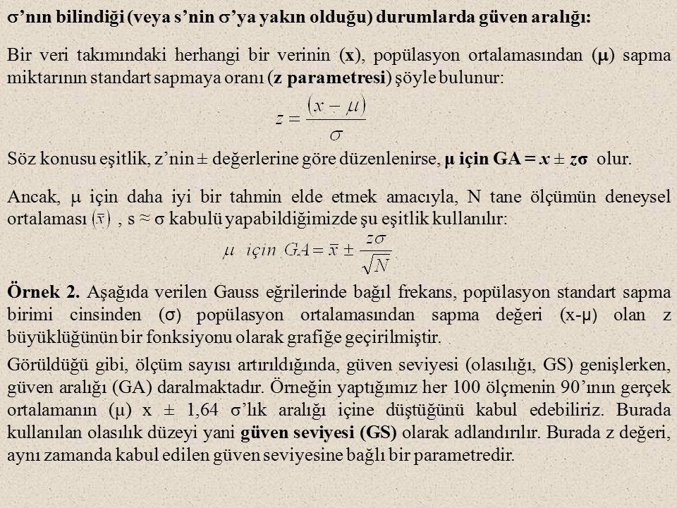  'nın bilindiği (veya s'nin  'ya yakın olduğu) durumlarda güven aralığı: Bir veri takımındaki herhangi bir verinin (x), popülasyon ortalamasından (  ) sapma miktarının standart sapmaya oranı (z parametresi) şöyle bulunur: Söz konusu eşitlik, z'nin ± değerlerine göre düzenlenirse, μ için GA = x ± zσ olur.