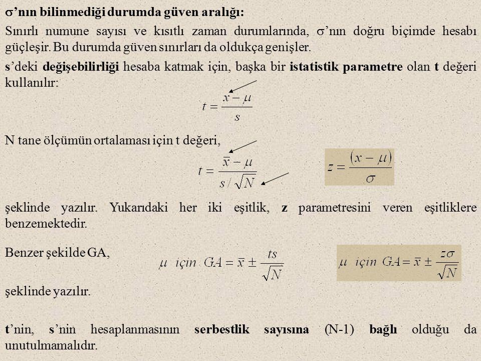  'nın bilinmediği durumda güven aralığı: Sınırlı numune sayısı ve kısıtlı zaman durumlarında,  'nın doğru biçimde hesabı güçleşir.