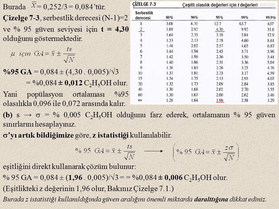 Burada = 0,252/3 = 0,084'tür.