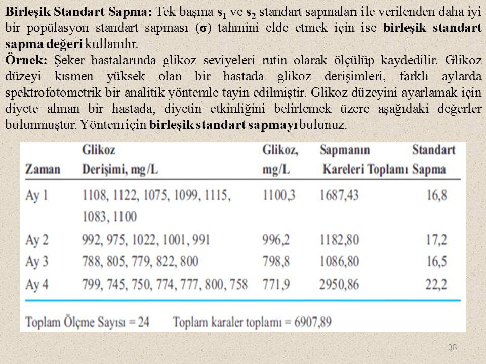 Birleşik Standart Sapma: Tek başına s 1 ve s 2 standart sapmaları ile verilenden daha iyi bir popülasyon standart sapması (σ) tahmini elde etmek için ise birleşik standart sapma değeri kullanılır.