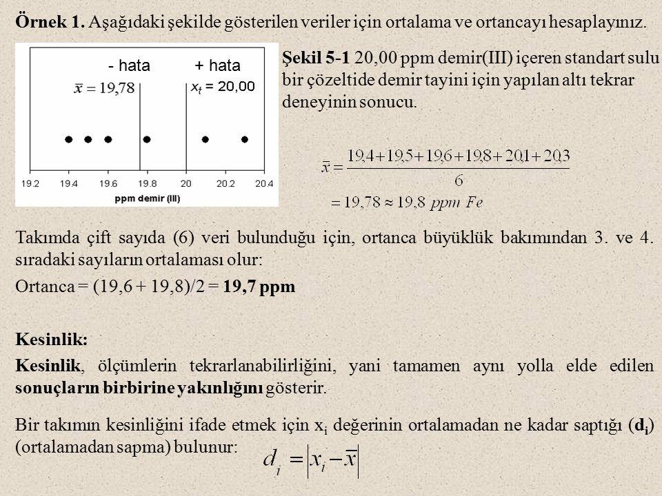 Örnek 1.Aşağıdaki şekilde gösterilen veriler için ortalama ve ortancayı hesaplayınız.